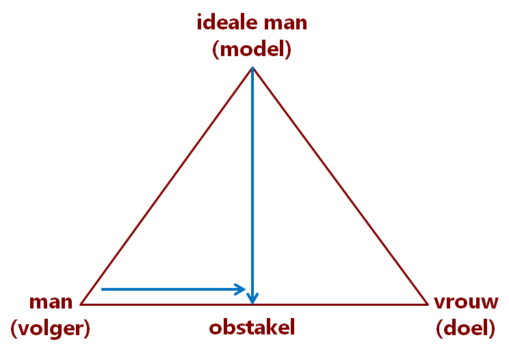 model_obstakel.png